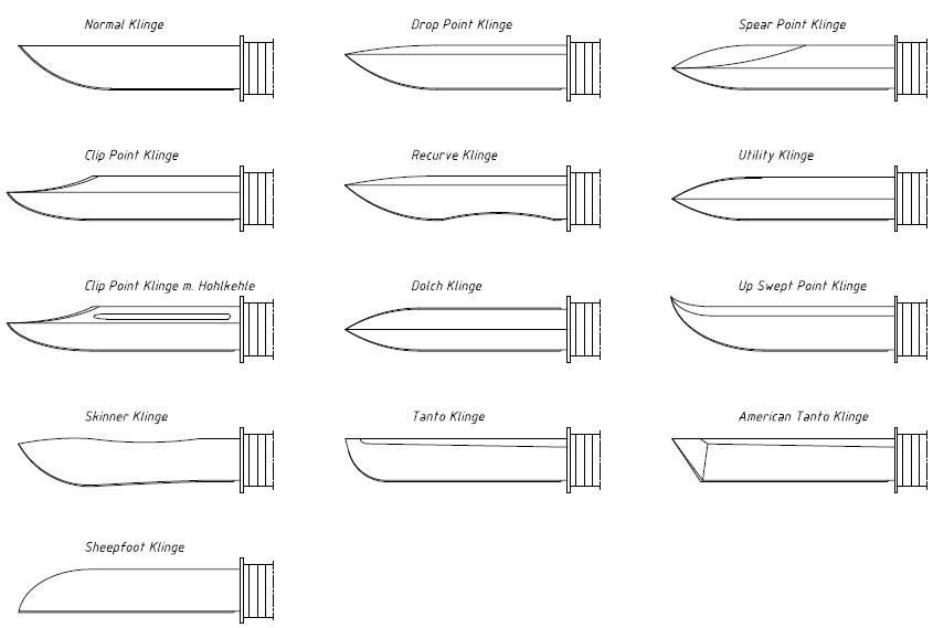 klingenformen infos graphiken zu messerformen jagd bowiemesser jagdmesser. Black Bedroom Furniture Sets. Home Design Ideas